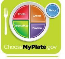MyPlate logo and link