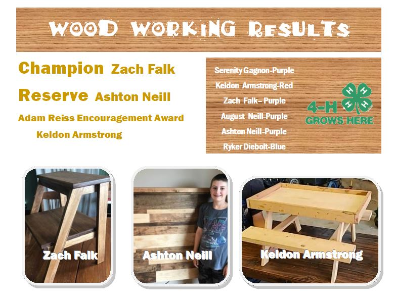 newwoodworking